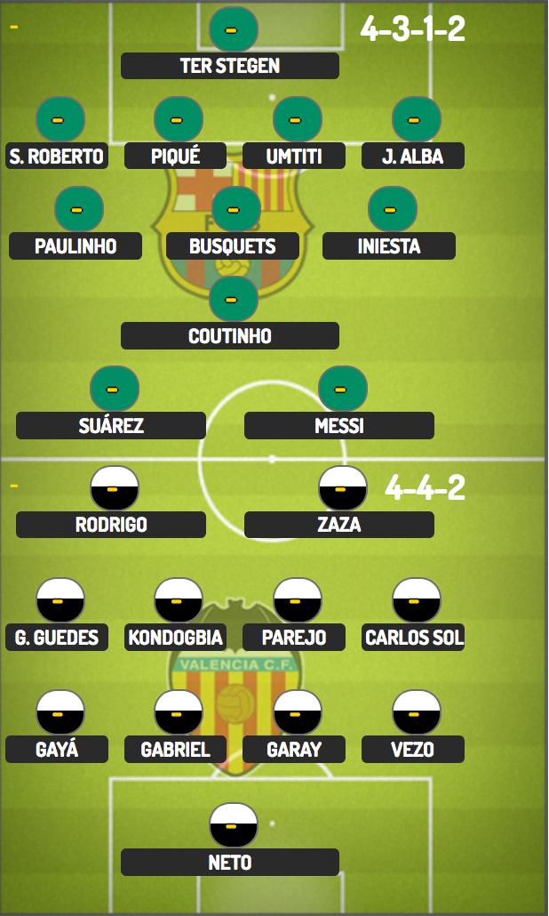 Đội hình ra sân dự kiến của hai đội