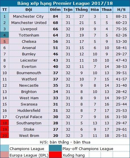 Arsenal 3-0 Stoke City: Những phút cuối rực rỡ - 4