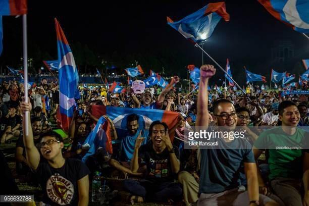 Ngày 9/5, liên minh đối lập Pakatan Harapan do ông Mahathir dẫn đầu đã giành thắng lợi lịch sử liên minh cầm quyền Barisan Nasional của cựu Thủ tướng Najib Razak. Đây là lần đầu tiên trong lịch sử của Malaysia kể từ khi giành độc lập từ Anh vào năm 1957, một liên minh đối lập mới giành chiến thắng trong bầu cử. Trong ảnh: Người ủng hộ ông Mahathir ăn mừng trước chiến thắng lịch sử. (Ảnh: Getty)