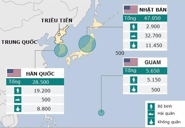 Đồ họa các lực lượng quân sự Mỹ xung quanh Triều Tiên (Đồ họa: BBC)