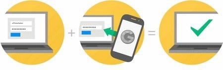 Với cơ chế bảo mật 2 bước, phải có cả mật khẩu tài khoản và mật khẩu ngẫu nhiên gửi qua tin nhắn mới đăng nhập được vào tài khoản