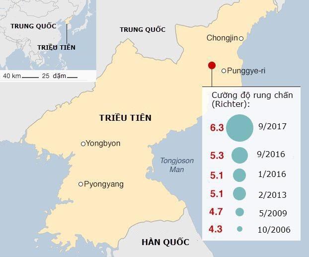 Đồ họa các vụ thử hạt nhân của Triều Tiên từ năm 2006 đến nay. (Khu thử hạt nhân Punggye-ri ở vị trí chấm đỏ) (Đồ họa: BBC)