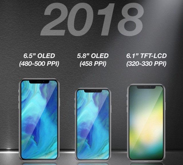 Trước đó, Ming-Chi Kuo từng dự đoán Apple sẽ ra mắt 3 dòng iPhone mới trong năm 2018, với thiết kế đều lấy ý tưởng từ iPhone X.
