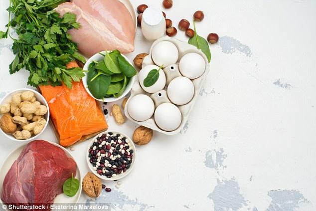 Gần một phần ba số người (31%) có khẩu phần protein thấp dưới 40g protein mỗi ngày đã qua đời. Tỷ lệ này giảm xuống chỉ còn 18% ở những bệnh nhân ăn 70g hoặc hơn