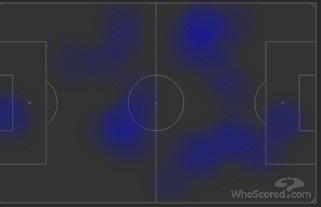 Bản đồ nhiệt cho thấy C.Ronaldo di chuyển trên khoảng không gian rất rộng trên khắp mặt sân