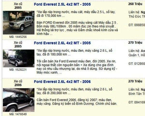 Nhiều mẫu xe 7 chỗ đang được rao bán với giá dưới 300 triệu đồng.
