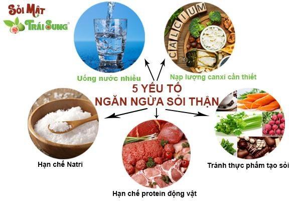 Lưu ý một số thực phẩm ăn uống hàng ngày