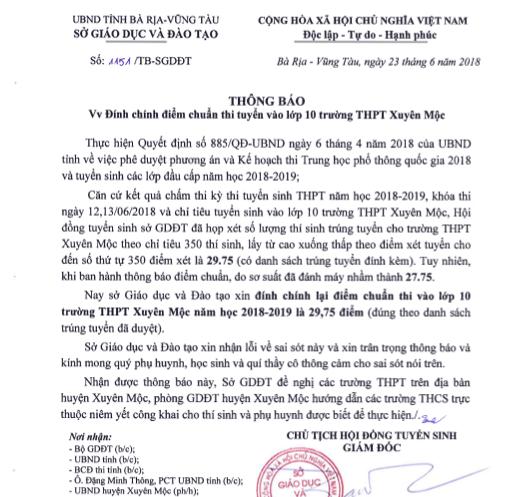 Văn bản thông báo đính chính và nhận lỗi của Sở GD-ĐT Bà Rịa - Vũng Tàu