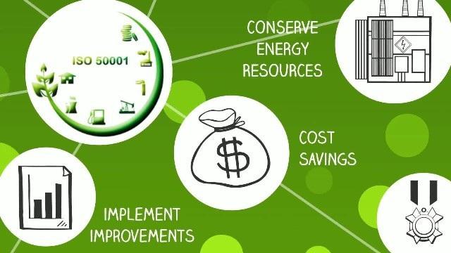 Hệ thống quản lý năng lượng ISO 50001