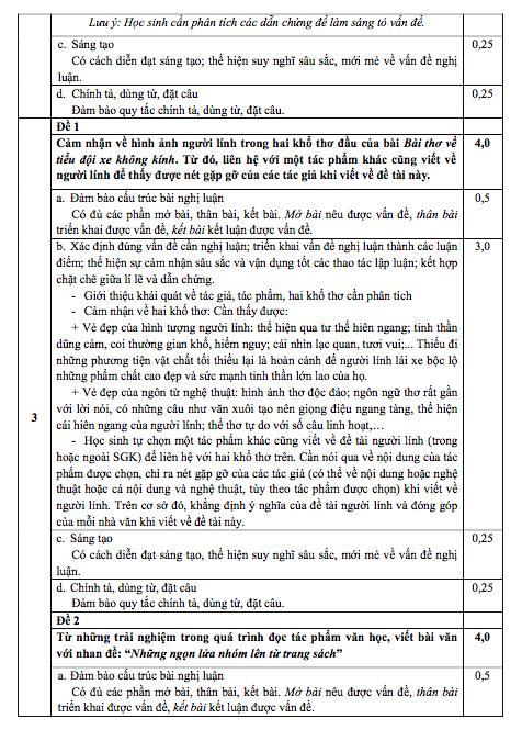 Sở GD-ĐT TPHCM công bố đáp án thi lớp 10 - 12