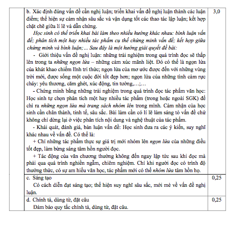 Sở GD-ĐT TPHCM công bố đáp án thi lớp 10 - 13