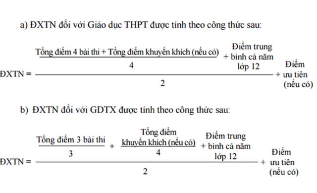 Những lưu ý quan trọng sau khi biết điểm thi THPT quốc gia 2018 - 1