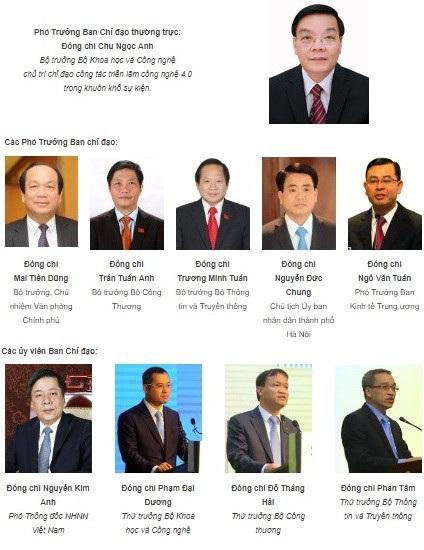 Nguồn: website chính thức của Diễn đàn cấp cao và Triển lãm quốc tế về Công nghiệp 4.0