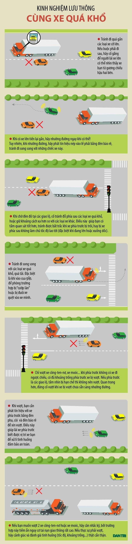 Vì sao nên tránh xa xe cỡ lớn? - 1