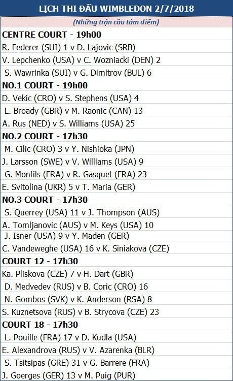 Andy Murray quyết định không dự Wimbledon ngay trước ngày khai mạc - 2