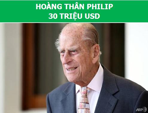 Ngỡ ngàng với mức độ giàu có của các thành viên Hoàng gia Anh - 4
