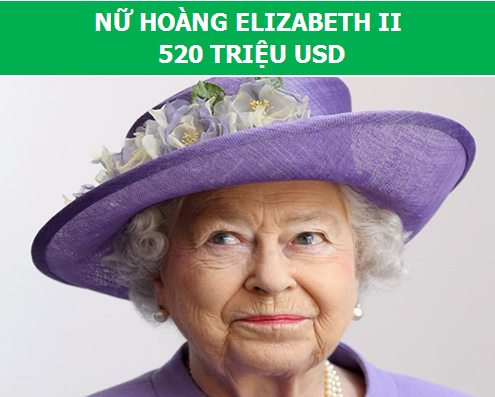 Ngỡ ngàng với mức độ giàu có của các thành viên Hoàng gia Anh - 6