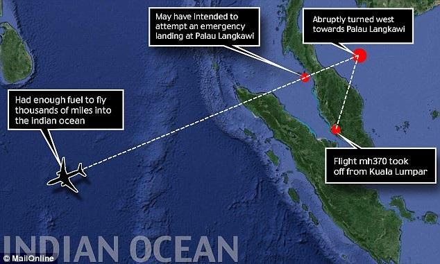 Máy bay MH370 bất ngờ chuyển hướng về nam Ấn Độ Dương trước khi mất tích. (Đồ họa: Dailymail)