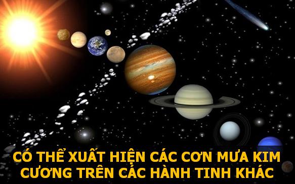 Theo các nhà khoa học, bầu khí quyển áp suất cao của nhiều hành tinh như: sao Hải Vương, sao Thiên Vương, sao Mộc… có thể tinh thể hóa nguyên tử Carbon và biến chúng thành kim cương, rơi xuống mặt đất.