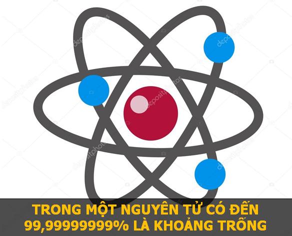 Nếu 7 tỷ người trên trái đất loại bỏ hết khoảng trống trong nguyên tử cấu tạo nên mình, tất cả chúng ta sẽ chỉ lớn bằng một viên đường.