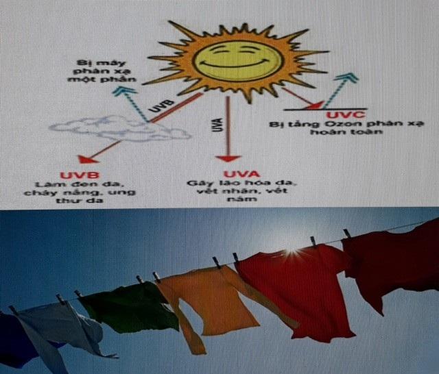 Trang phục chống nắng nào hiệu quả nhất? - 1