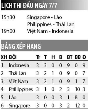 U19 Việt Nam - U19 Indonesia: Thắng để vào bán kết - 2