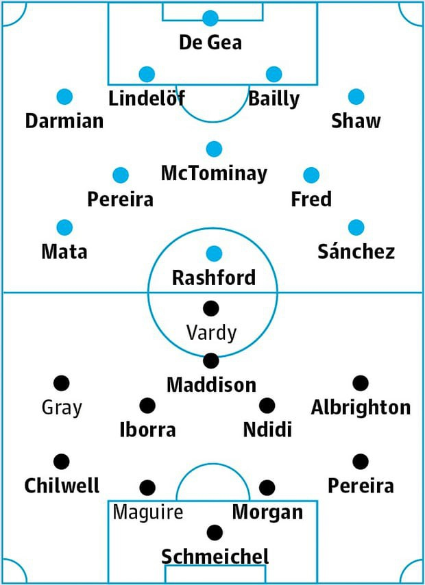 Điểm tựa Old Trafford có thể giúp MU khởi đầu suôn sẻ? - 3