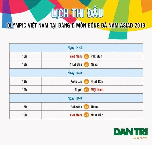Olympic Việt Nam ra quân mặc áo đỏ, HLV Park Hang Seo quan tâm hiệu số phụ - 3