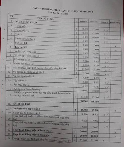 Ngoài bộ SGK, danh mục sách đầu năm có cả sách bổ trợ. (Ảnh: Phụ huynh cung cấp).