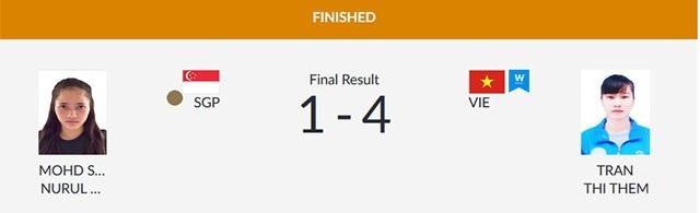 Kết quả thi đấu Asiad 2018 ngày 26/8: Pencak Silat thăng hoa, Tú Chinh bị loại - 14