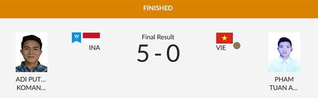 Kết quả thi đấu Asiad 2018 ngày 26/8: Pencak Silat thăng hoa, Tú Chinh bị loại - 19