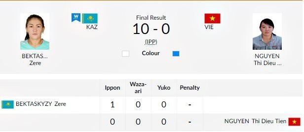 Kết quả thi đấu Asiad 2018 ngày 30/8: Điền kinh mang về 2 HCĐ - 12