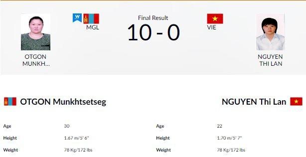 Kết quả thi đấu Asiad 2018 ngày 30/8: Điền kinh mang về 2 HCĐ - 9
