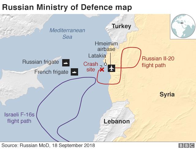 Bản đồ cho thấy đường đi của máy bay Il-20 Nga (màu đỏ) và đường bay của máy bay F-16 Israel (màu tím) (Ảnh: BBC)