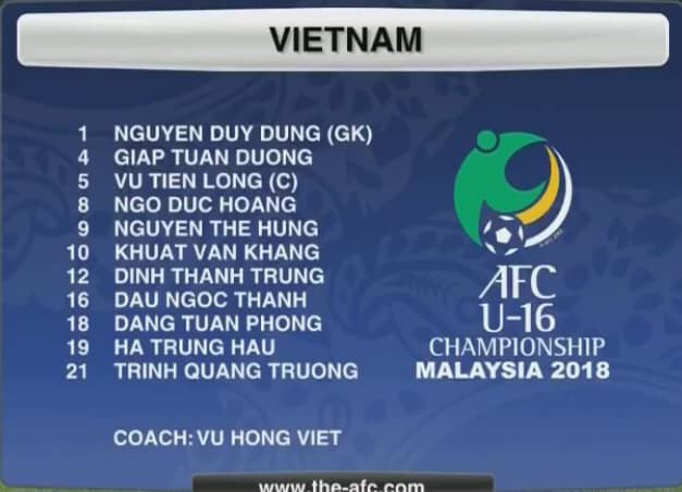 Đội hình xuất phát của Olympic Việt Nam
