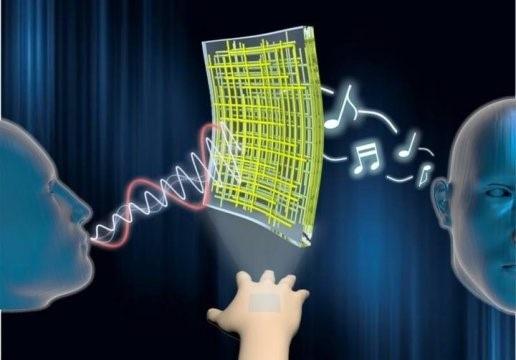 Loa và micro trong suốt cho phép da bạn phát nhạc - 1