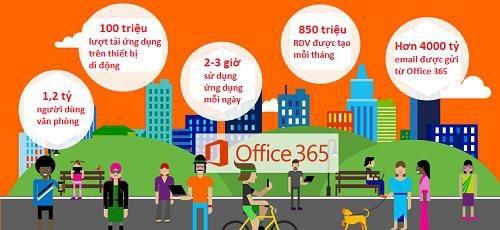 Lựa chọn lý tưởng cho doanh nghiệp với máy tính tích hợp Windows bản quyền - 8