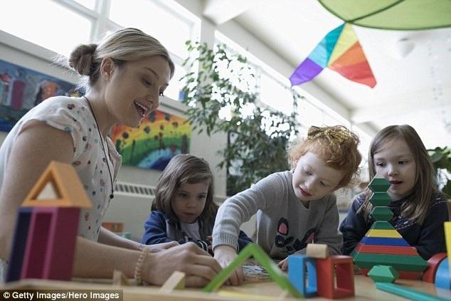 Mỗi đứa trẻ sau đó được thực hiện một bài kiểm tra tiêu chuẩn đánh giá các chức năng điều khiển, gồm nhưng thứ như thuyết tư duy, hay khả năng hiểu ý định của người khác. Những đứa trẻ được dạy nói dối sau cùng thể hiện tốt hơn nhóm kiểm soát.