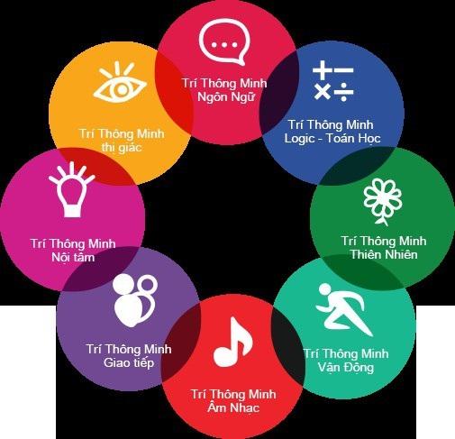 5 cách giúp khơi dậy trí thông minh cảm xúc - 1