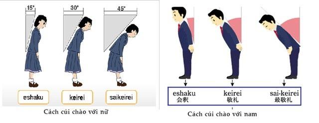 Học tiếng Nhật: Tìm hiểu cách chào hỏi như người bản xứ - 1