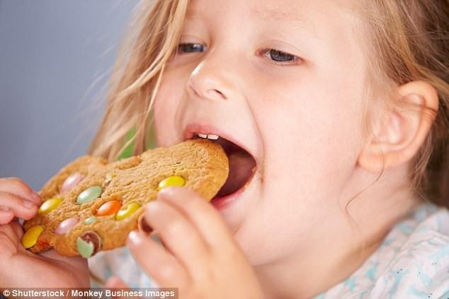 51% đồ ăn nhẹ và đồ uống có đường, 15% là nước giải khát, 9% bánh ngọt, 8% bánh kẹo…