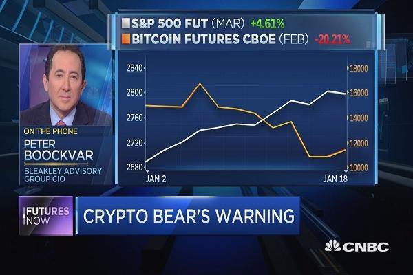 Chia sẻ với CNBC, nhà đầu tư Peter Boockvar cho rằng bong bóng tiền ảo sắp nổ tung. (Nguồn: CNBC)