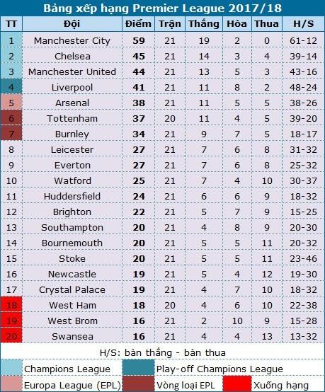 """West Brom 1-1 Arsenal: Trái đắng cho """"Pháo thủ"""" - 3"""