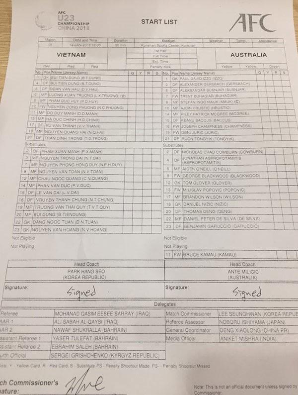 Danh sách thi đấu của hai đội