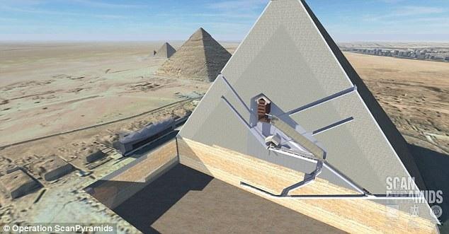 Căn phòng bí mật chứa ngai sắt của Pharaoh Ai Cập cổ đại?