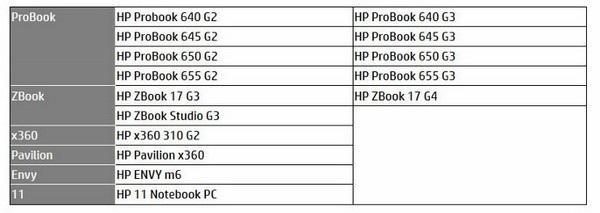 Những mẫu laptop thuộc diện thu hồi do lỗi pin của HP. Ngoài ra còn một số sản phẩm khác cũng có thể bị ảnh hưởng và người dùng nên sử dụng công cụ của HP để tự kiểm tra tình trạng pin