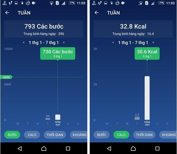 Ứng dụng giúp đếm số bước chân và năng lượng tiêu thụ hằng ngày của người dùng - 3