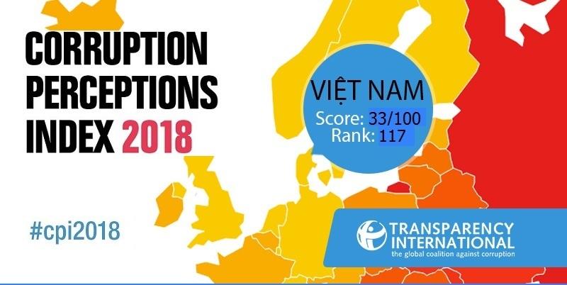 vietnam corruption index 2017