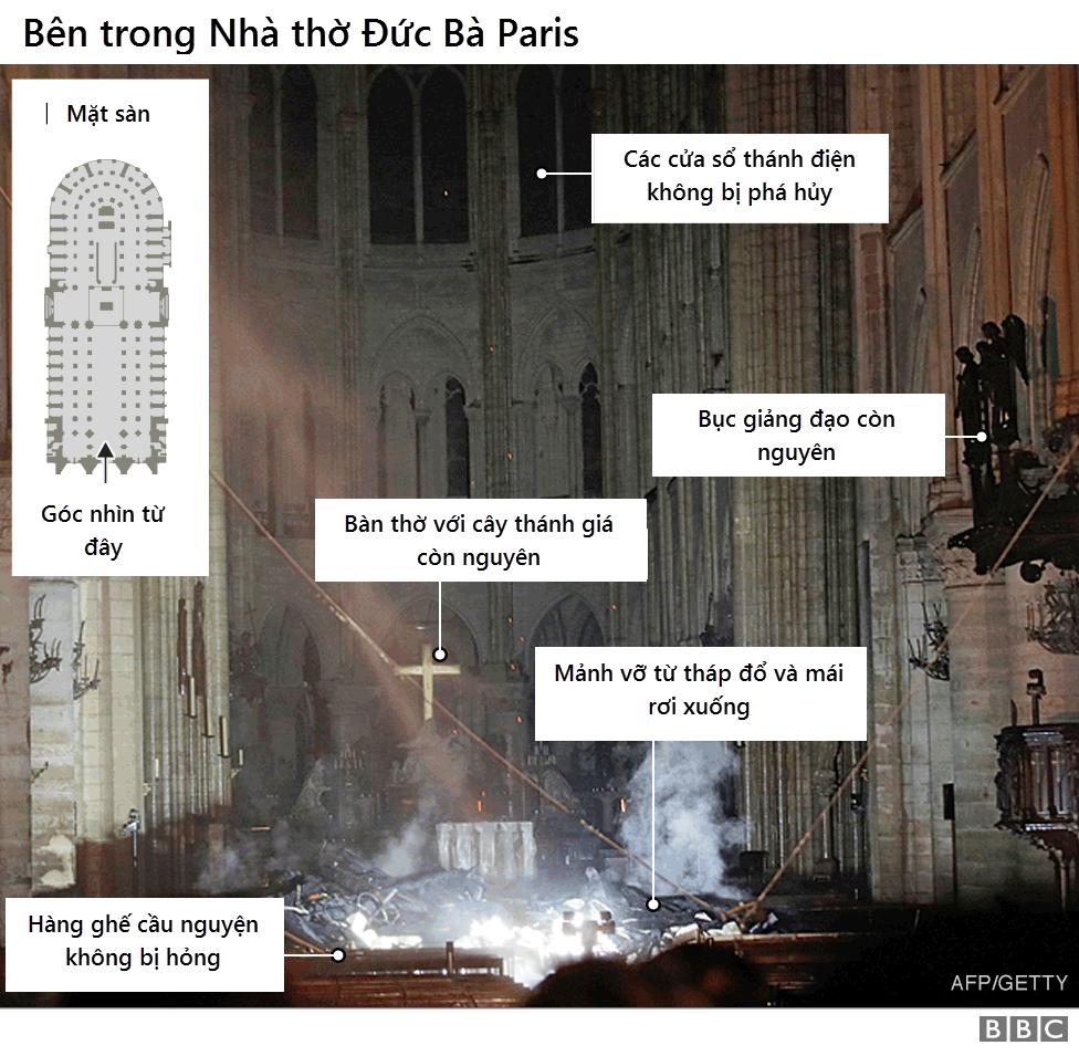 Bộ ảnh lột tả sức tàn phá của bão lửa tại Nhà thờ Đức Bà - 27