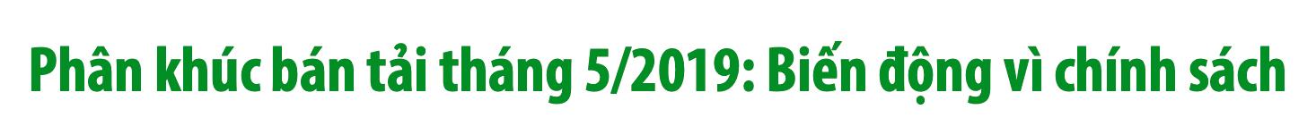 Phân khúc bán tải tháng 5/2019: Biến động vì chính sách - 1